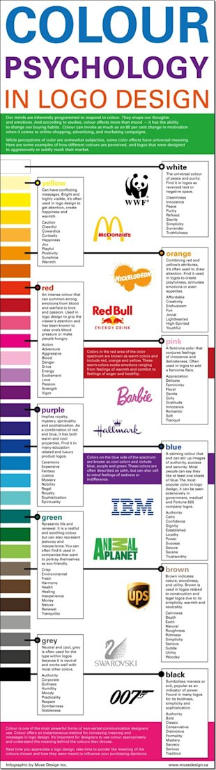 Logos and the Psychology of Colour image color psychology in logo design 5030f8bf7a1e7 thumb