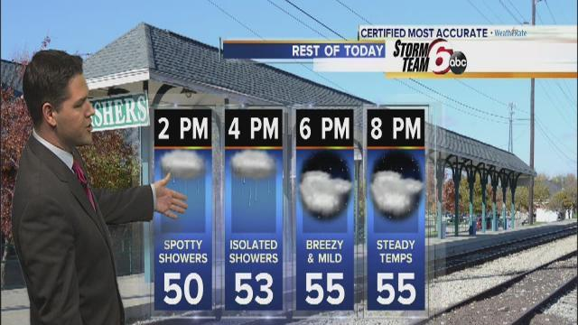 Monday's Forecast: Scattered showers, warm temps