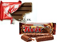 Which is Worse? The Candy Bar Edition