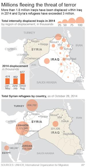 Graphic shows the locations of displaced Iraqis and…