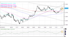 Forex_Euro_Maintains_Rebound_Yen_Back_to_Recent_Lows_After_October_CPI_fx_news_currency_trading_technical_analysis_body_Picture_6.png, Forex: Euro Mai...