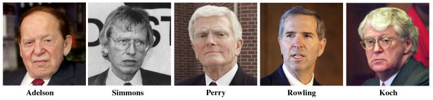 FILE - This combo image of file photos shows biggest Republican presidential campaign donors, from left, Sheldon Adelson, owner of the Las Vegas Sands casino empire; Harold Simmons, owner of Contran Corp.; Bob J. Perry, head of a Houston real estate empire; Robert T. Rowling, head of Dallas-based TRT Holdings; and William Koch, an industrialist. (AP Photo/File)