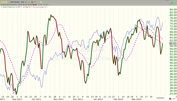 image thumb6 thumb1 Ride the MiM today.. $ES F 1871 x 1853