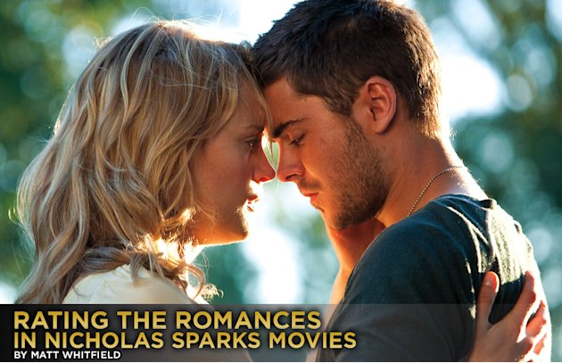 Rating the romances of nicholas sparks movies, titlecard