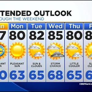 CBSMiami.com Weather @ Your Desk 3/8/14 11:00 p.m.
