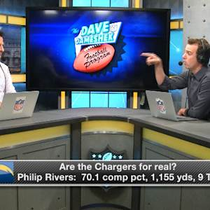 DDFP TV: Which teams are for real?