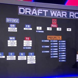 Cincinnati Bengals Draft War Room