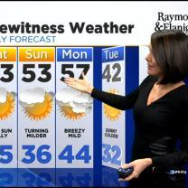 Kate's Rest Of Holiday Weekend Forecast: November 28. 2014