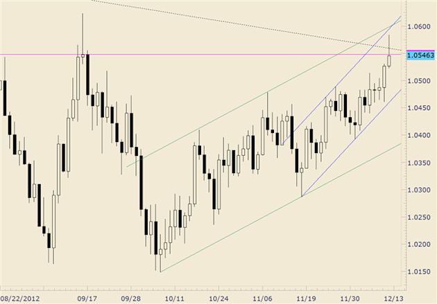 technical-analysis-trend-01
