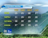 Meteo Weekend: Estate settembrina