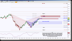 4122014AUDCADD thumb SPY, Gold and AUDCAD Harmonic Scenarios