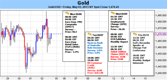 Gold_Bias_Unchanged_by_Fed_NFP_Late_April_Rally_at_Risk_Sub_1504_body_fnc4rq0u.png, Gold Bias Unchanged by Fed, NFP- Late April Rally at Risk Sub $150...