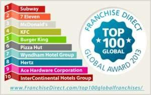Franchise Direct Completes 2013 Top 100 Global Franchises Ranking Report