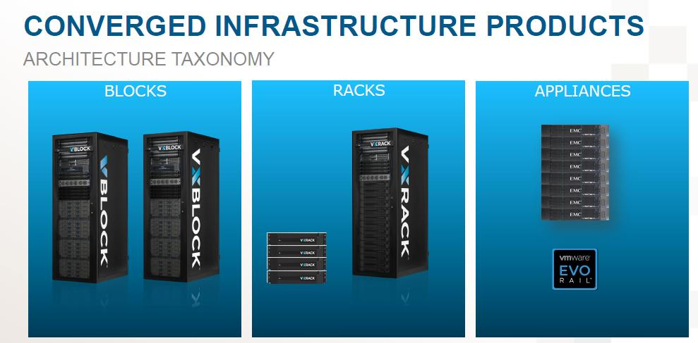 VCE launches VxRacks, rounds out its infrastructure portfolio