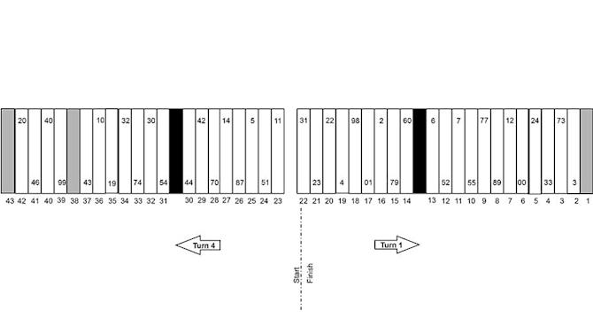 Nationwide pit stall assignments at Kentucky