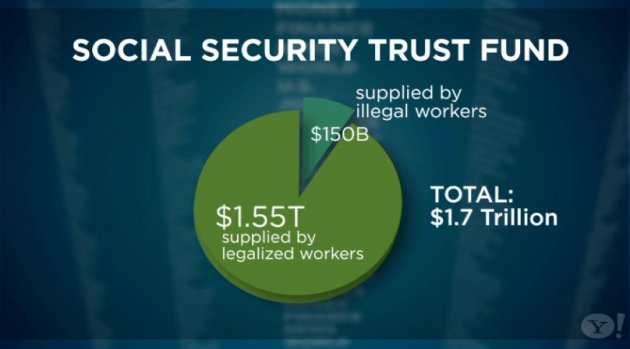 social security reform enacted to help the us economy Gop leaders and the white house are pushing structural reforms to social security and medicare passed under the reform to social security since 1983.