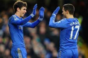 Oscar: Europa League success will boost Chelsea