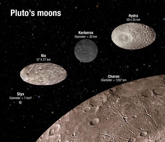 Pluto's Moons Are Even Weirder Than Thought