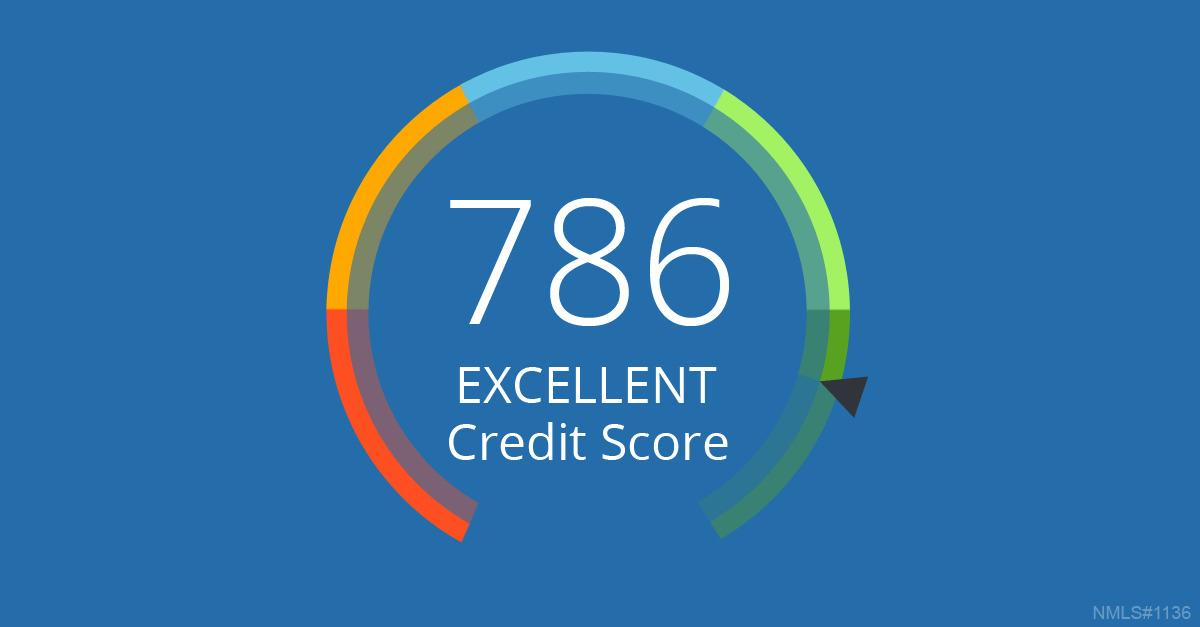 Absolutely, Positively, 100% Free Credit Score!