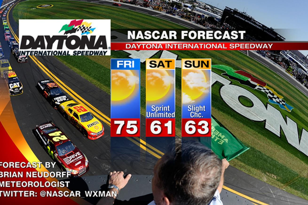 NASCAR Sprint Unlimited 2016 weather forecast: Starting the season off right