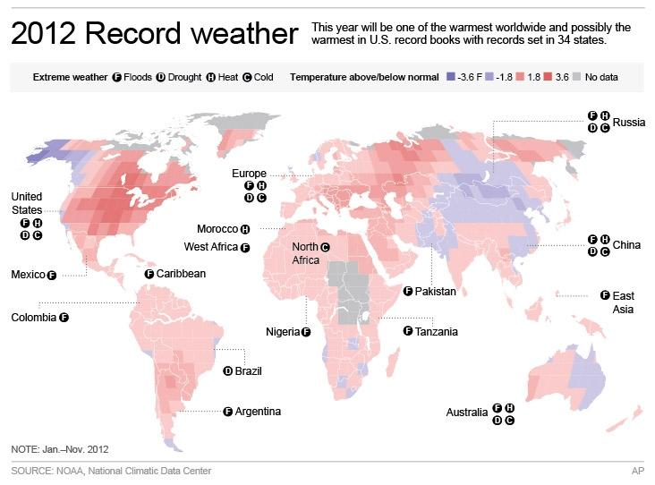 World map shows temperature records for the year