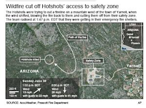 Graphic shows were Hotshots were killed west of the town of Yarnell, Ariz.; 3c x 4 inches; 146 mm x 101 mm;