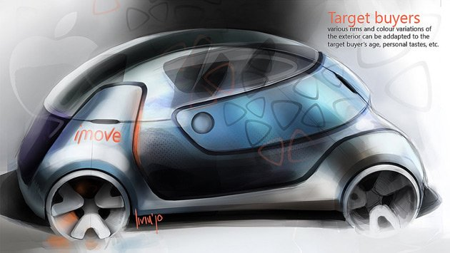 [imagetag] Would you buy an Apple iCar?Would …