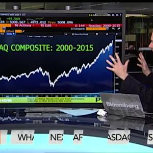What's Next After the Nasdaq Hits 5,000?