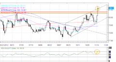 Forex_Euro_Concerns_Persist_Japanese_Yen_Rebounds_Despite_Warning_body_Picture_5.png, Forex: Euro Concerns Persist, Japanese Yen Rebounds Despite Warn...
