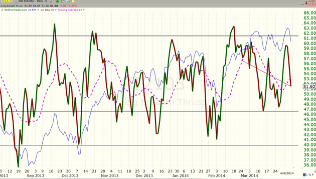 image thumb36 Markets continue to Chop? $ES F 1868 x 1846