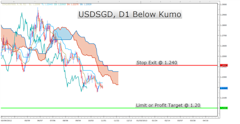 LEARN_FOREX_Ichimoku_An_Entire_Trading_System_in_One_Indicator__body_Picture_12.png, LEARN FOREX: Ichimoku - An Entire Trading System in One Indicator