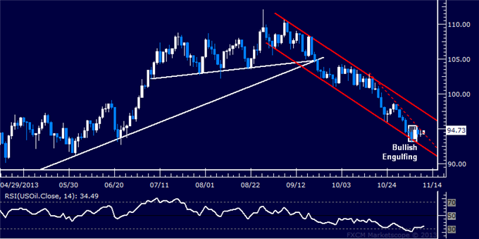 Forex_Dollar_at_Key_Resistance_SPX_500_Struggles_with_Follow-Through_body_Picture_8.png, Dollar at Key Resistance, SPX 500 Struggling with Follow-Thro...