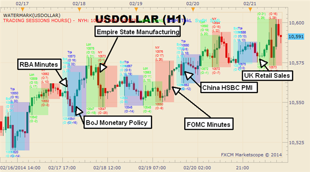 Graphic_Rewind_USD_Ferociously_Bounces_Higher_After_Setting_a_3-Month_Low_body_Picture_1.png, Graphic Rewind: USD Bounces Higher After Setting a 3-Mon...