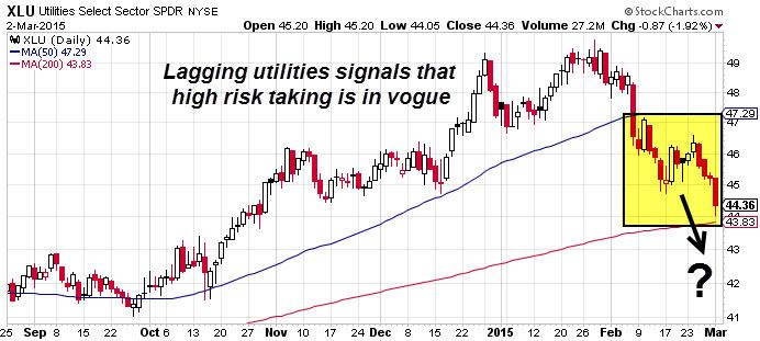 Conservative Utility Stocks Lose Favor