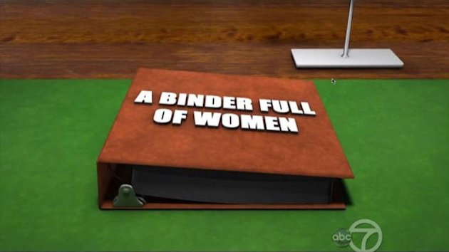 Jeopardy! Hosts 'A Binder Full of Women' Category (ABC News)