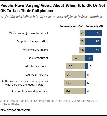 The New Rules of Smartphone Etiquette