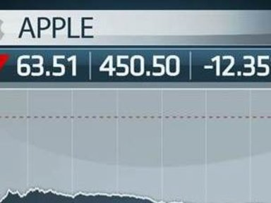 Apple Stock Plunges After …