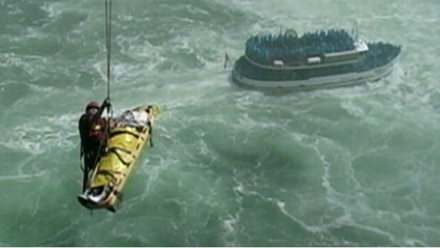 Surviving a Plunge in the Falls