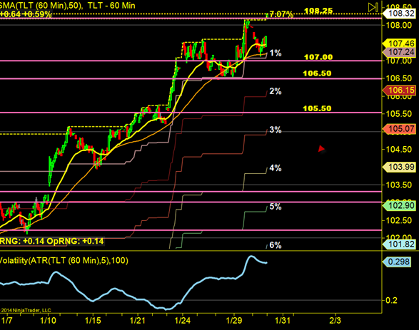 image thumb226 How far south? $ES F 1753 or 1741