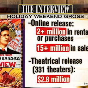 """The Interview"" rented or bought over 2 million times online"