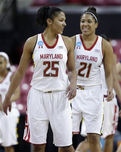 Maryland women roll past Quinnipiac 72-52 in NCAAs