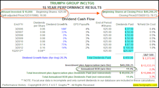 Triumph Group Inc: Fundamental Stock Research Analysis image TGI2