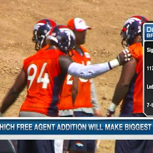 Which Denver Broncos new addition will have the biggest impact this season?