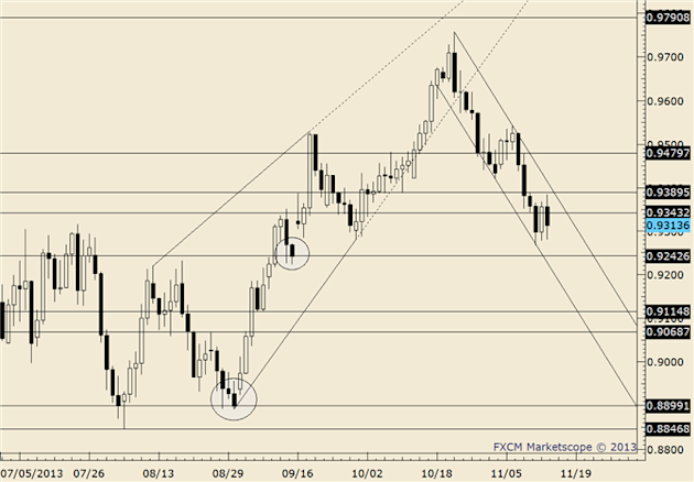 eliottWaves_aud-usd_body_audusd.png, AUDUSD RBA Reaction May Provide Opportunity