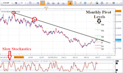 Two_Price_Patterns_Compete_for_EURGBP_Attention_body_Picture_4.png, Two Price Patterns Compete for EURGBP Attention