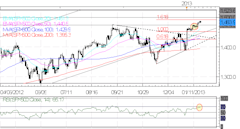 Forex_Yen_Rallies_Post_BoJ__Strength_Offers_Opportunities_to_Sell_body_Picture_5.png, Forex: Yen Rallies Post-BoJ - Strength Offers Opportunities to S...