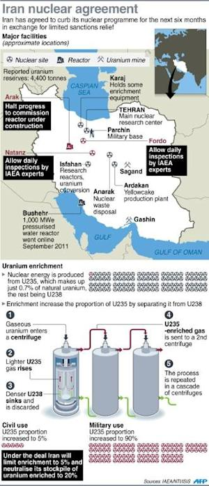 Graphic showing major facilities in Iran affected by…
