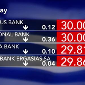 Athens Stock Exchange is Going to Stay Ugly: Nakisa