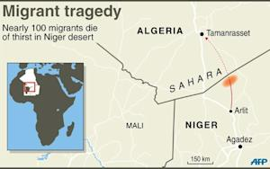 Map of Niger and Algeria locating the border area where…