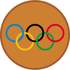 2012 Olympics TV Schedule: Sailing